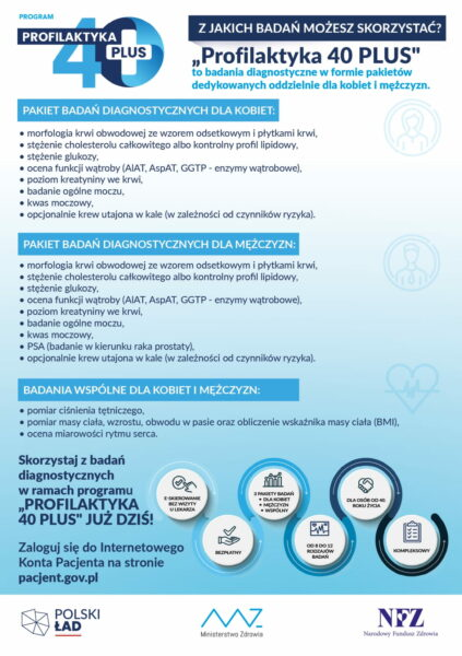 Plakat promujący program Profilaktyka 40 plus